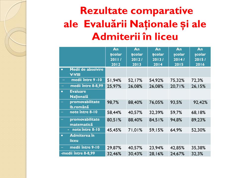 https://scoala12bucuresti.ro/site/wp-content/uploads/2016/12/Slide8.png